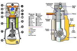 Keuntungan dan Kelemahan Mesin Motor 4 Takt