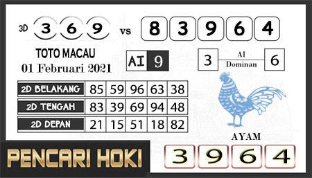 Prediksi Pencari Hoki Group Macau Senin 01 Februari 2021