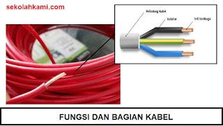 fungsi dan bagian kabel