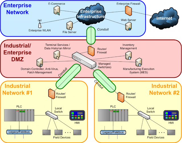 Cisco Prep, Cisco Tutorial and Material, Cisco Learning, Cisco Guides, Cisco Preparation