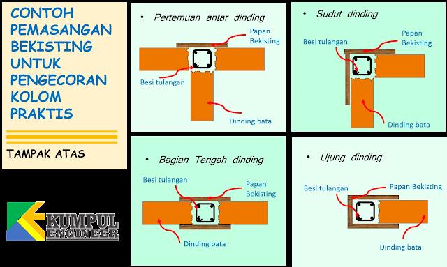 pemasangan bekisting kolom, kolom praktis, pengecoran kolom