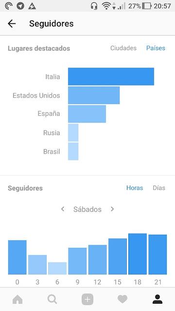 estadísticas-de-instagram