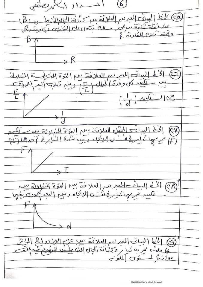 مراجعة نهائية على المنحنيات - فيزياء الثانوية العامة 6