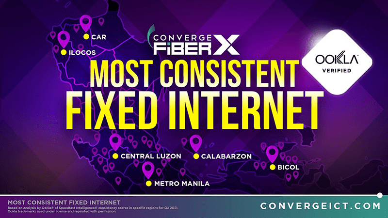 Converge posts most consistent fixed internet in serviceable regions in Q2 2021