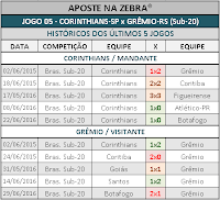 LOTOGOL 809 - HISTÓRICO JOGO 05