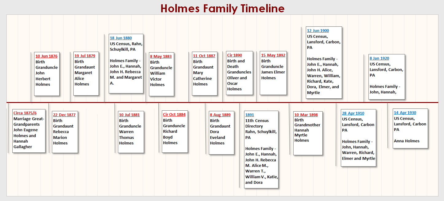 a genealogy hunt part 757h brunhammer doherty genealogy holmes