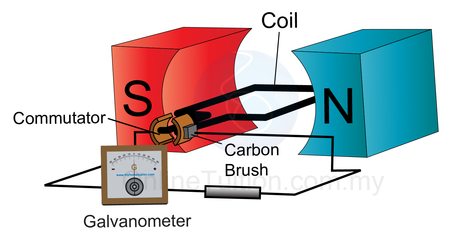 simple electric motor diagram www imgkid com the image  [ 1569 x 835 Pixel ]