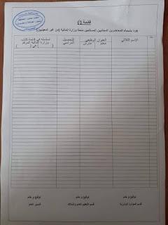 معاون محافظ بغداد يترأس لجنة تضم مدير التربية في المحافظة لجرد أسماء المحاضرين المجانيين؟؟