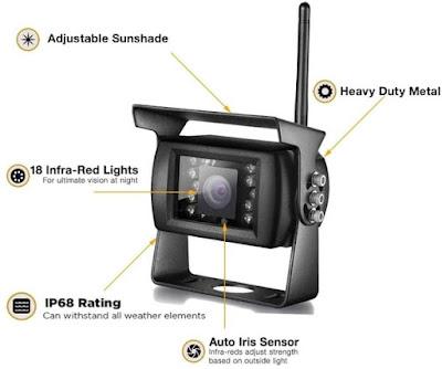 Uzone Trucks Backup Camera Review