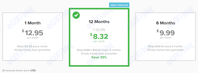 Pricing of ExpressVPN