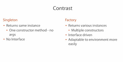 Singleton - Creational design pattern