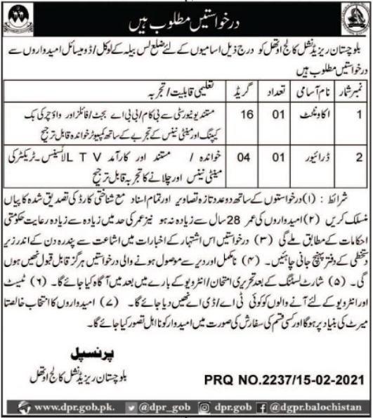 Balochistan Residential College Jobs 2021 in Lasbela