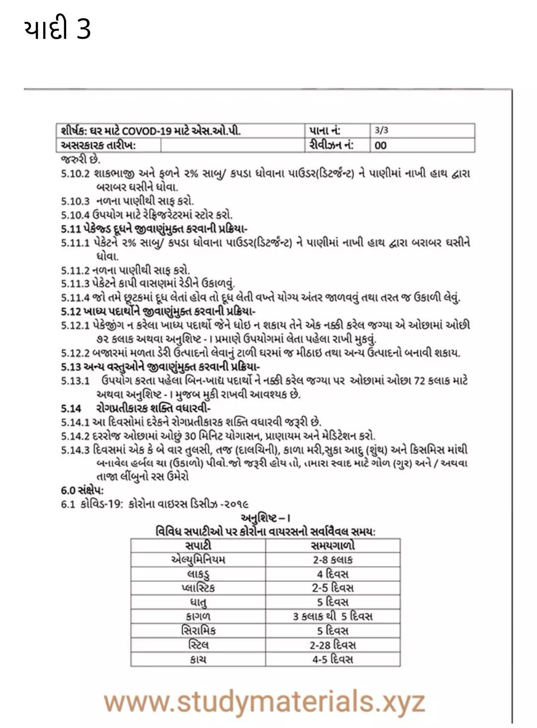 COvid 19 Study in Gujarati