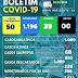 NOVO HORIZONTE-BA: BOLETIM INFORMATIVO SOBRE O CORONAVÍRUS ( 28/12/2020)
