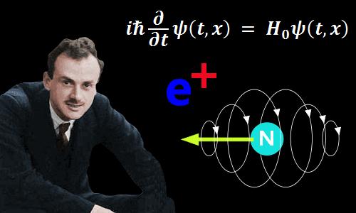 اشهرعلماء الفيزياء الجزء الاول | famous physicists