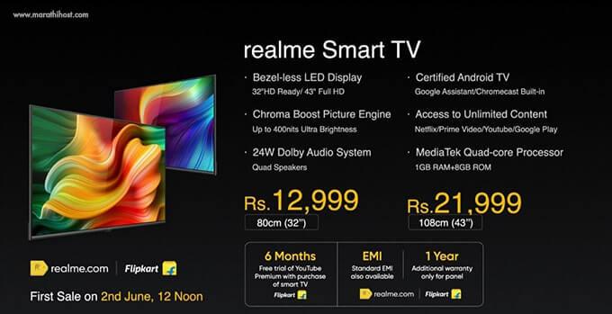 realme smart tv in india