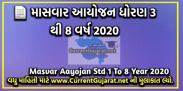 Masvar Aayojan Std 1 To 8 2020