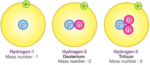ما هي نظائر الهيدروجين