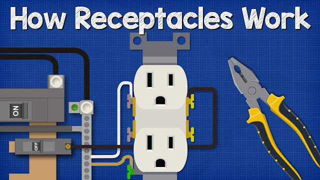 How Receptacles Work - The basic working principle explained grounding