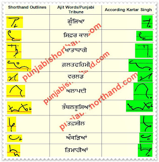 17-march-2021-ajit-tribune-shorthand-outlines