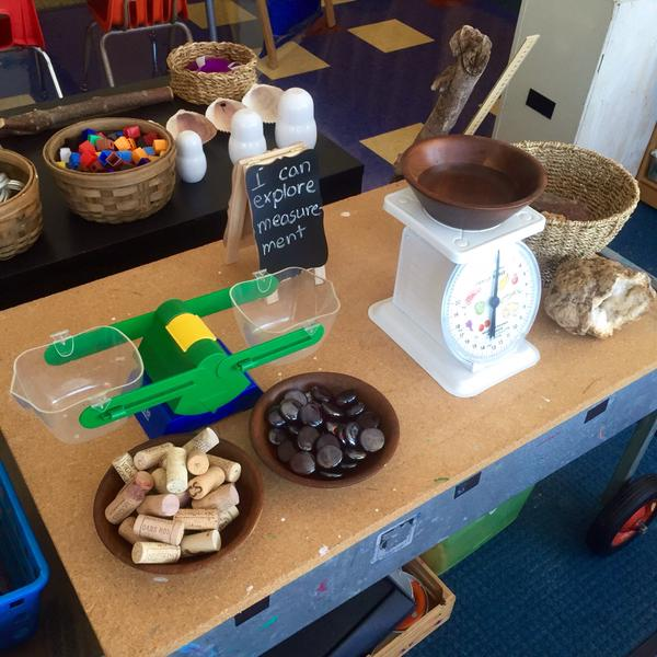Kinder Garden: Wonders In Kindergarten: Travelling Tuesday: Inquiring