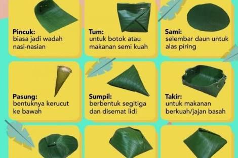 tutorial membuat lipatan daun pisang