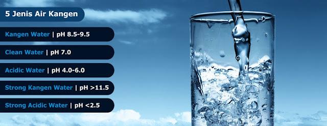 Manfaat Minum Air Kangen Water