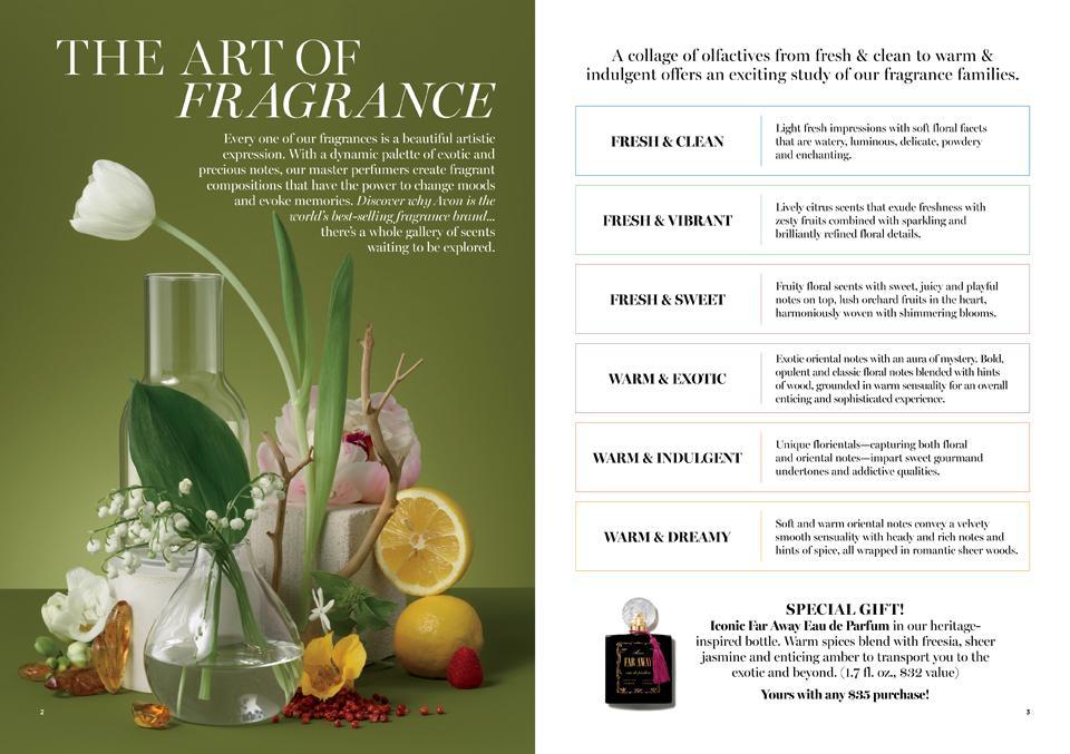 The Art Of Fragrance