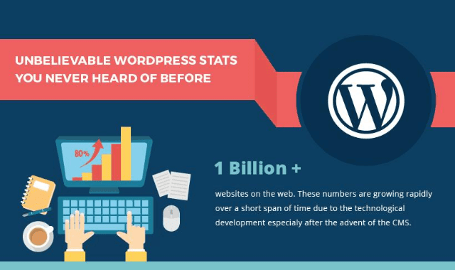 Unbelievable WordPress Stats You Never Heard of Before