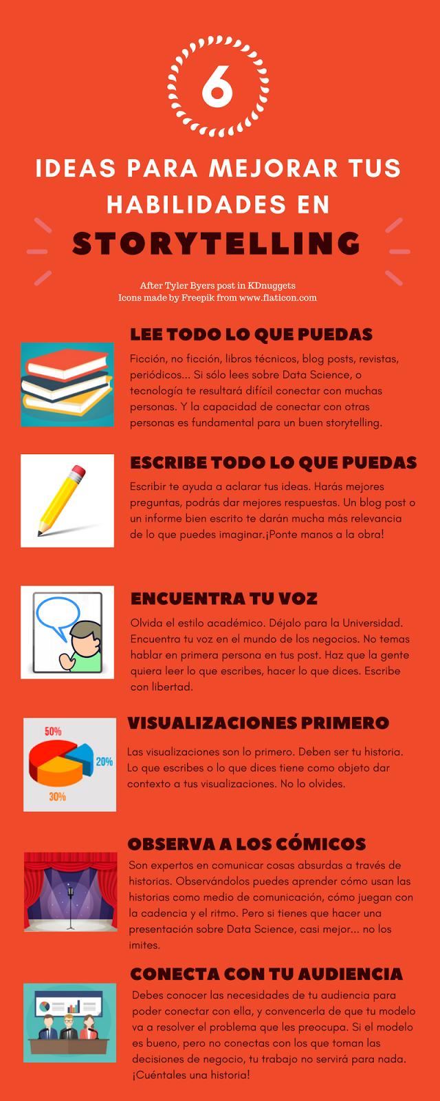Infografía: 6 consejos para mejorar tus Storytelling Skills