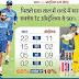 पहला मैच आज, एक साल से विदेश में एक भी वनडे नहीं जीती ऑस्ट्रेलियाई टीम