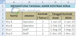 Menghitung Tanggal Berakhirnya Kontrak Kerja dalam Excel