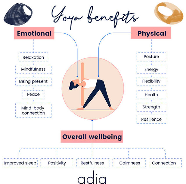 Emotional health benefits of yoga