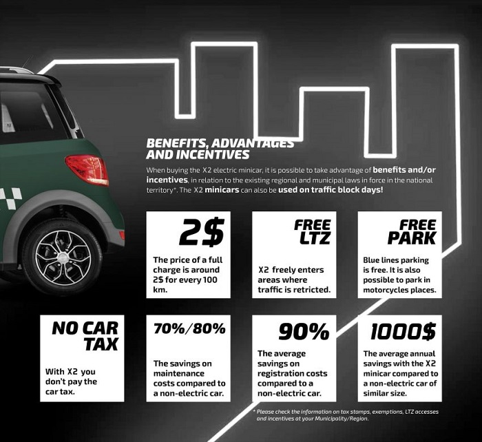 Mini EV X2 Which Costs RM13,800 Is A Scam Specs Price