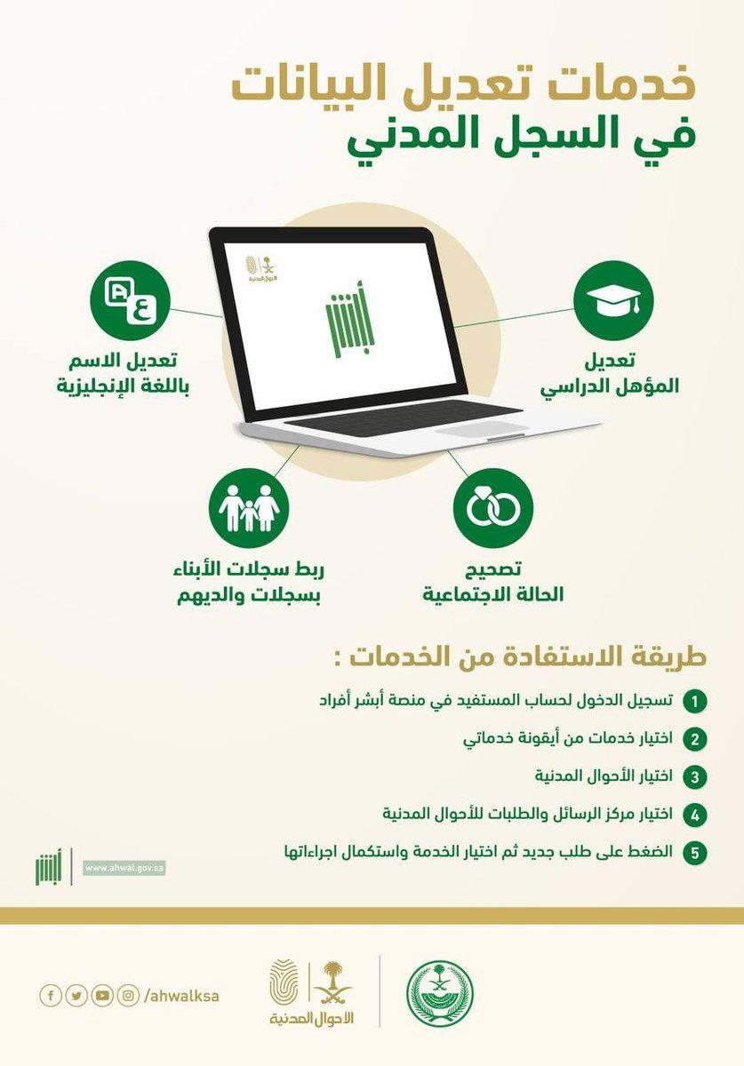 مسابقة وظائف السجل المدني مصر لعام 2021