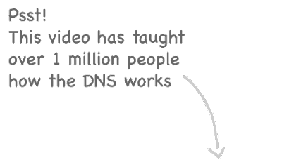 What is DNS? The glue that holds the internet together, domain name system, aboutdn, about domain name,