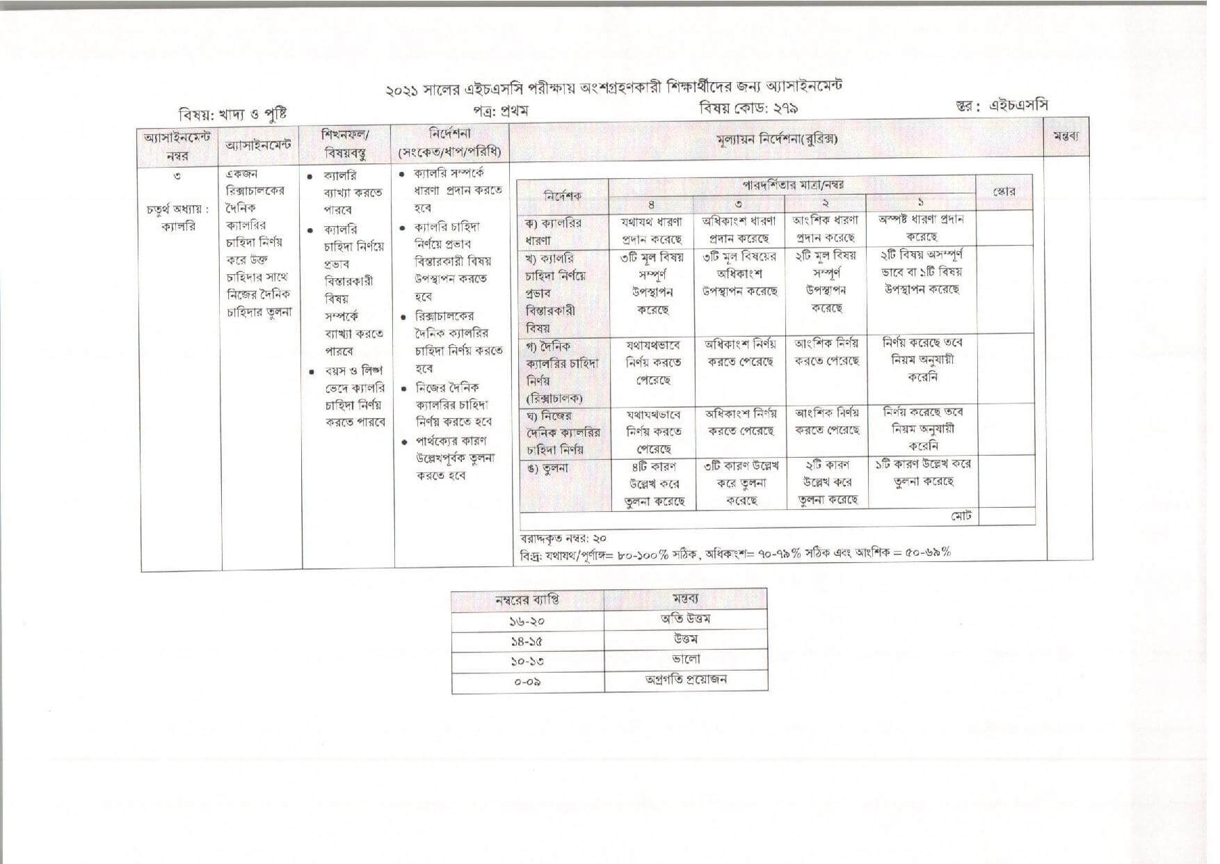 HSC 4th Week Food and Nutrition Assignment
