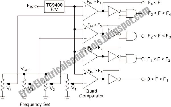Voltage To Frequency Converter Circuit Diagram Super Circuit Diagram