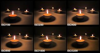 Memahami Segitiga Exposure Aperture, ISO dan Shutter Speed di Fotografi