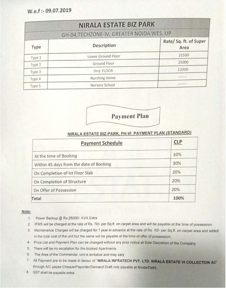 Nirala-estate-commercial-shops-price-list