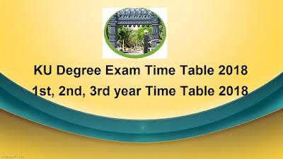 Manabadi KU Degree Time Table 2018 Download, Schools9 KU UG Time Table 2018