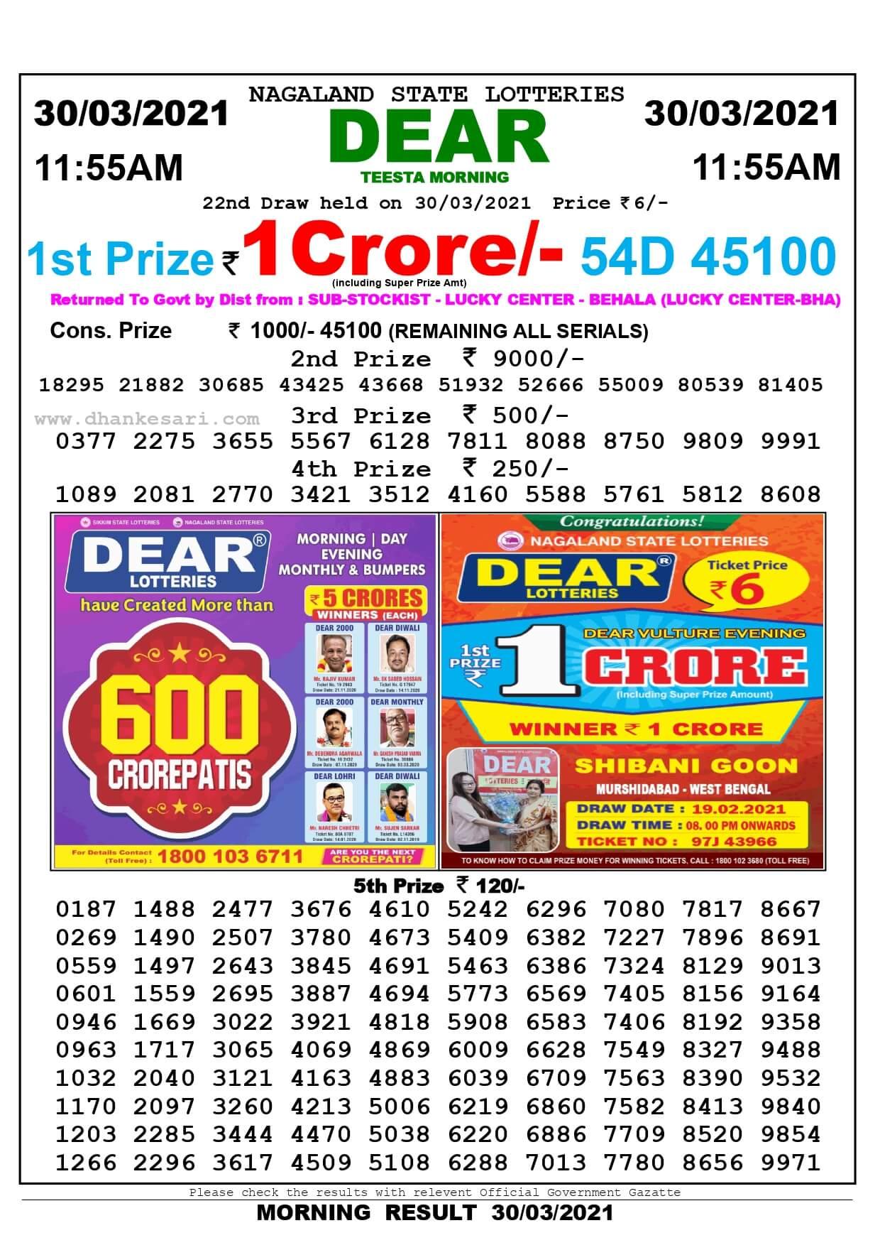 Sikkim Lottery Sambad 11.55 AM Result