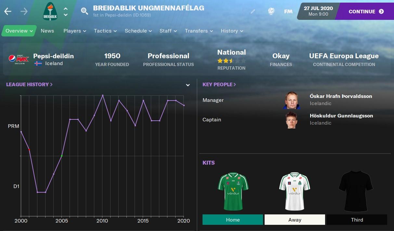 Breiðablik UBK FM21