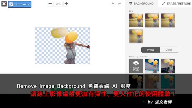 Remove Image Background 免費雲端 AI 服務: 讓線上影像編器更加有彈性、更人性化的使用體驗!