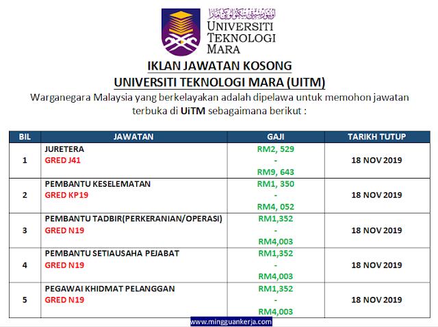 Kemaskini: Permohonan Jawatan Kosong Pentadbiran di Universiti Teknologi MARA (UiTM) sebelum 18 Nov 2019