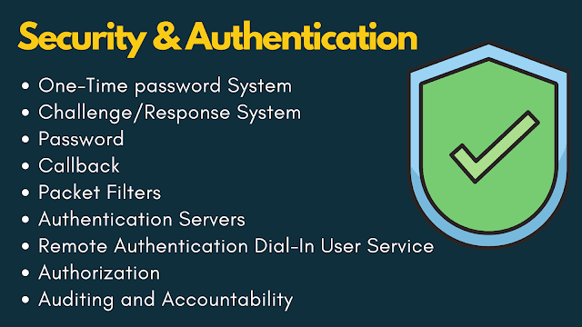 Internet Security & Authentication Methods - Digital Communication