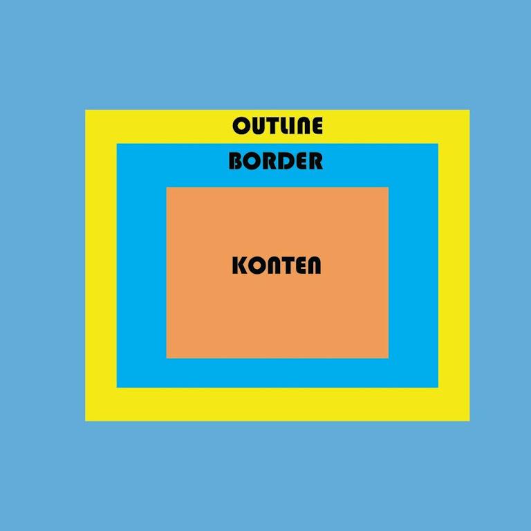 #Belajar CSS Part 10.Mengatur Outline Dengan CSS