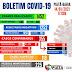 Piatã registra aumento de casos positivos por Covid-19; Confira aqui