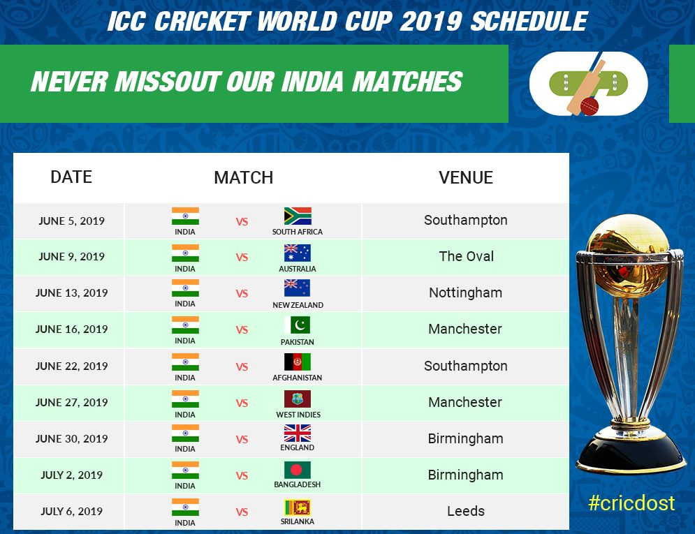 india icc cricket world cup 2019 all matches list