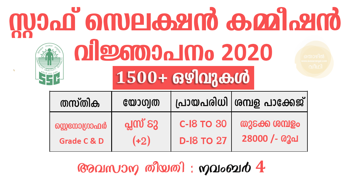 SSC Stenographer Recruitment 2020│ 1500+ Stenographer Jobs